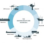 maersk-departments-1