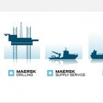 maersk-energy