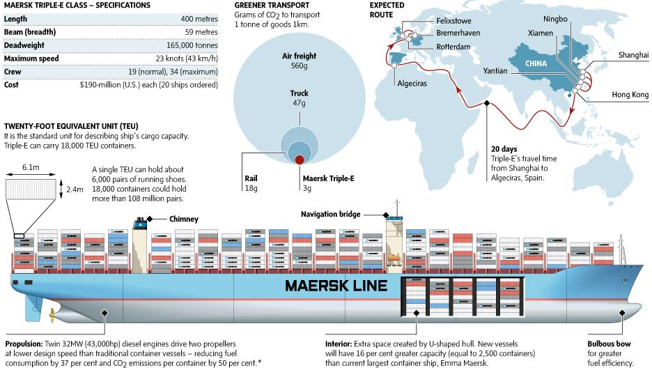 maersk line diagram denmark is polluter no4 in the world, maersk company is a ... suzuki quadrunner fuel line diagram #4